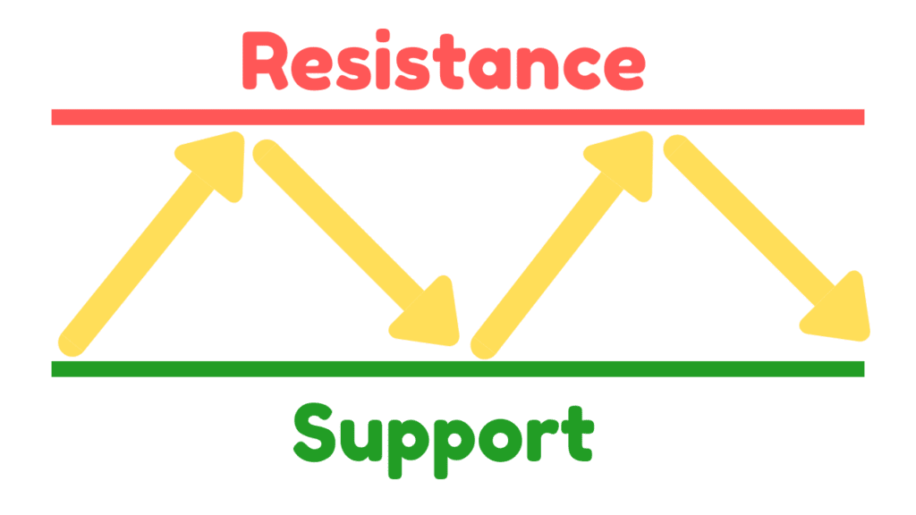 Resistance 1024x576