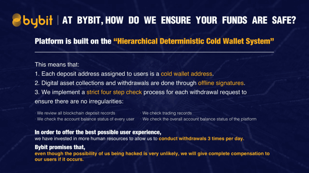 bybit is safe bitcoin funds