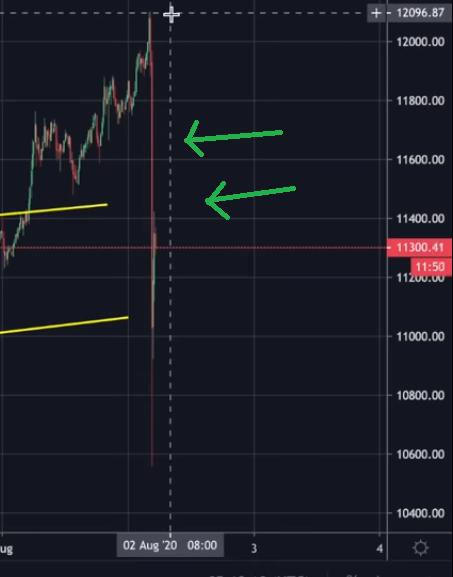 Bitcoin 10% dump in 5 minutes