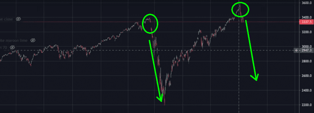 Turbulence In The Stock Market. Will Bitcoin Bulls Finally Give Way?
