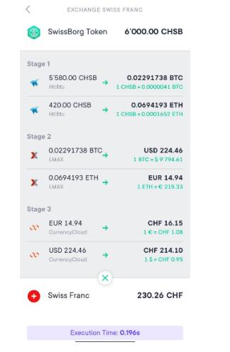 Exchanging On SwissBorg